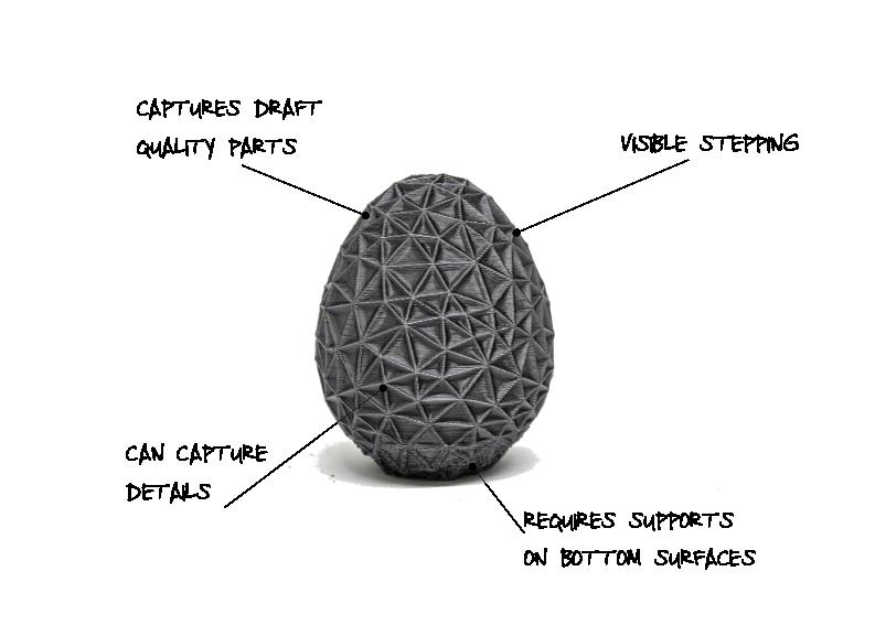 3D Printing Materials - PLA - Makelab - Description