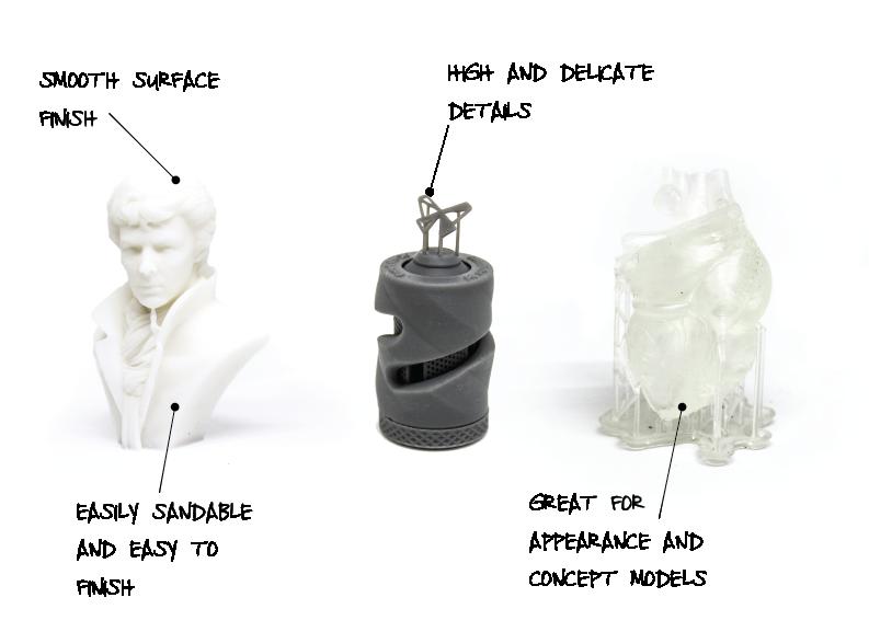 3D Printing Materials - Standard Resin - Makelab - Description